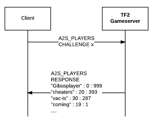 client-server-1
